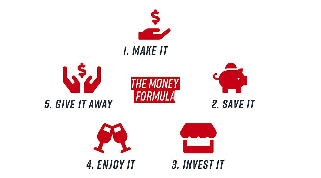 W OF MONEY Chart.jpg